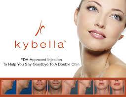 kybella-image-blog